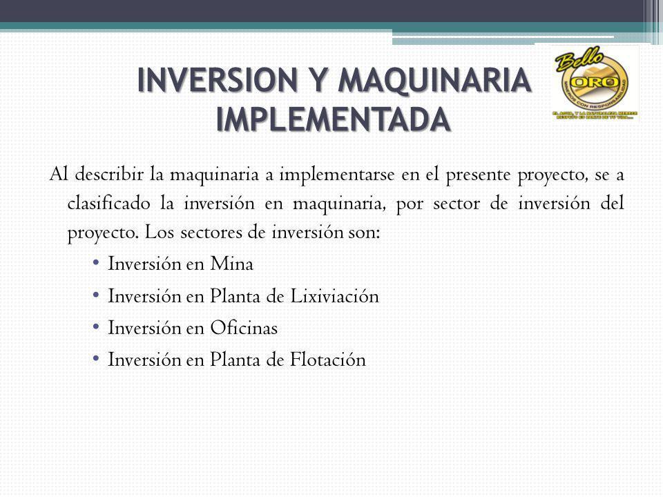 Al describir la maquinaria a implementarse en el presente proyecto, se a clasificado la inversión en maquinaria, por sector de inversión del proyecto.