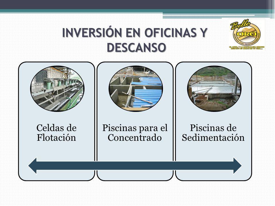 Celdas de Flotación Piscinas para el Concentrado Piscinas de Sedimentación INVERSIÓN EN OFICINAS Y DESCANSO DESCANSO