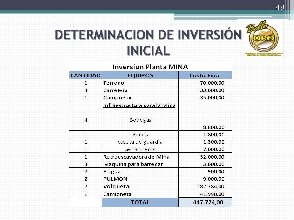 DETERMINACION DE INVERSIÓN INICIAL 49