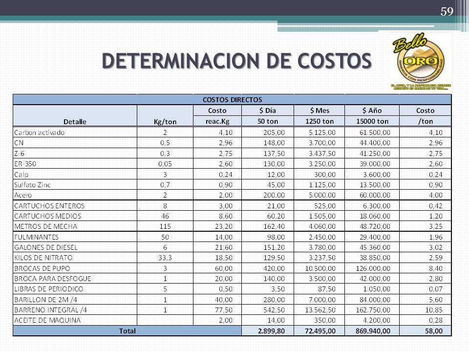 DETERMINACION DE COSTOS 59