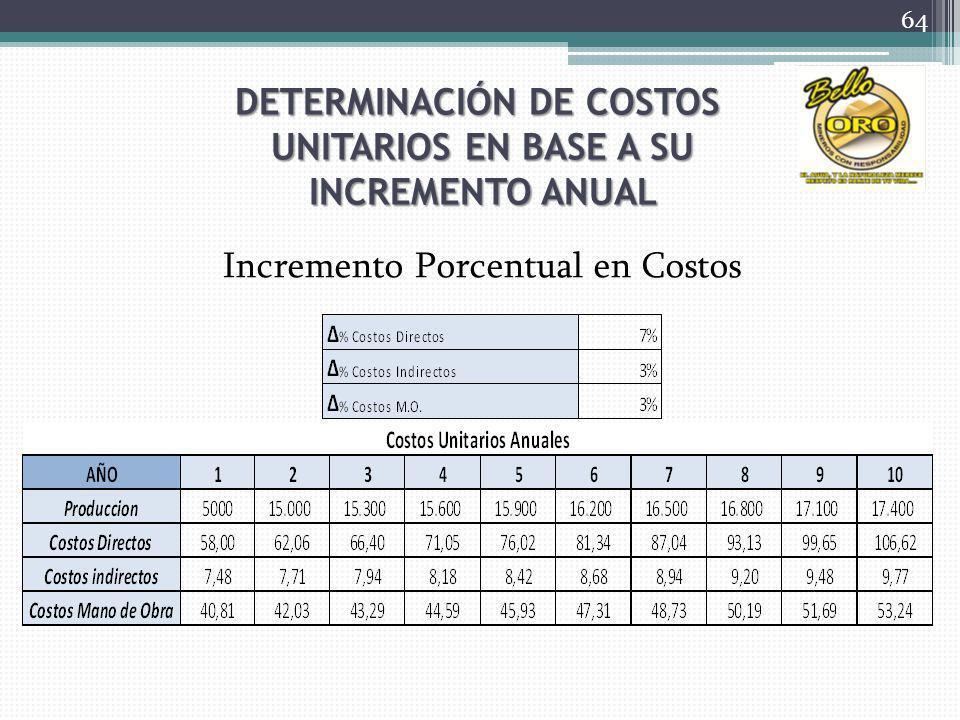 DETERMINACIÓN DE COSTOS UNITARIOS EN BASE A SU INCREMENTO ANUAL Incremento Porcentual en Costos 64