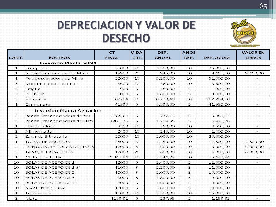 DEPRECIACION Y VALOR DE DESECHO 65