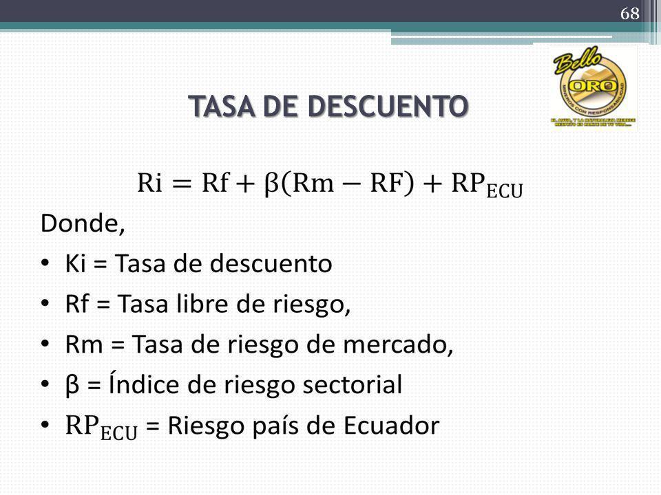 TASA DE DESCUENTO 68