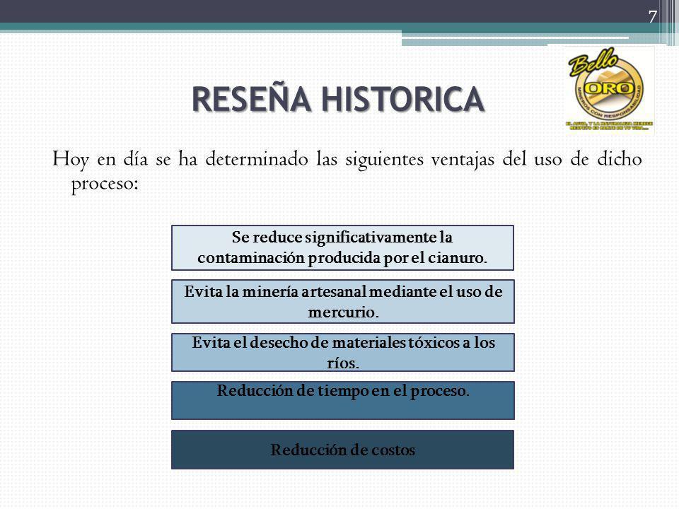 RESEÑA HISTORICA Hoy en día se ha determinado las siguientes ventajas del uso de dicho proceso: Se reduce significativamente la contaminación producid