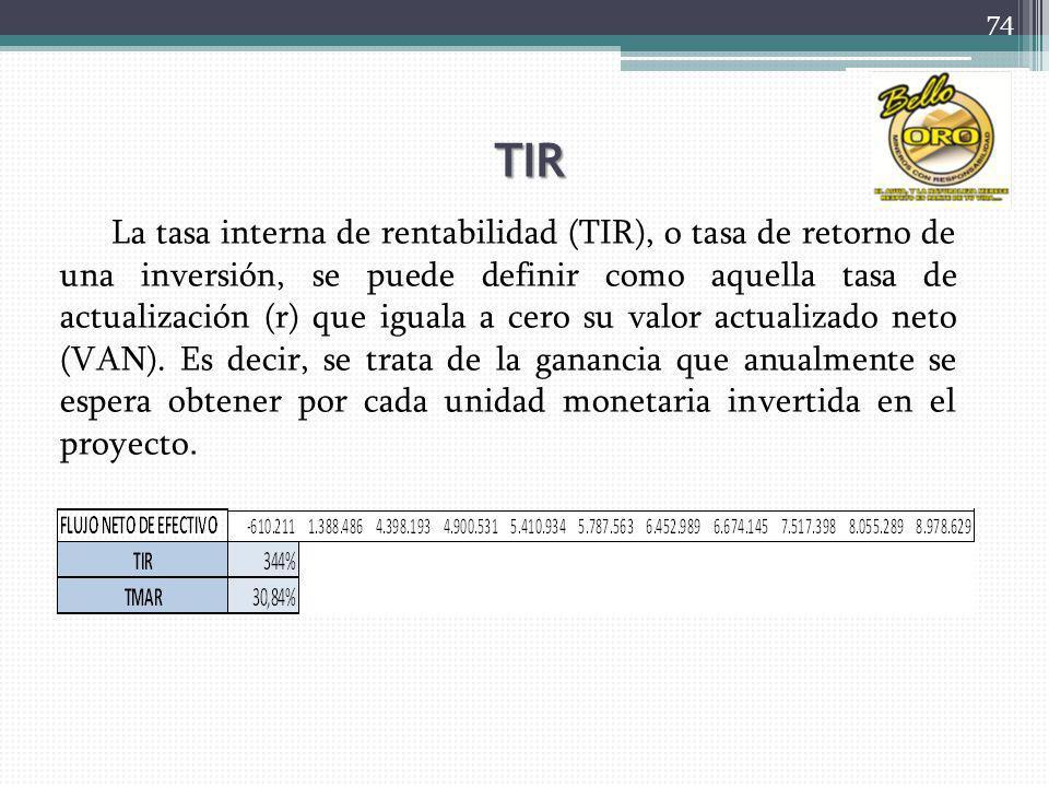 TIR La tasa interna de rentabilidad (TIR), o tasa de retorno de una inversión, se puede definir como aquella tasa de actualización (r) que iguala a cero su valor actualizado neto (VAN).