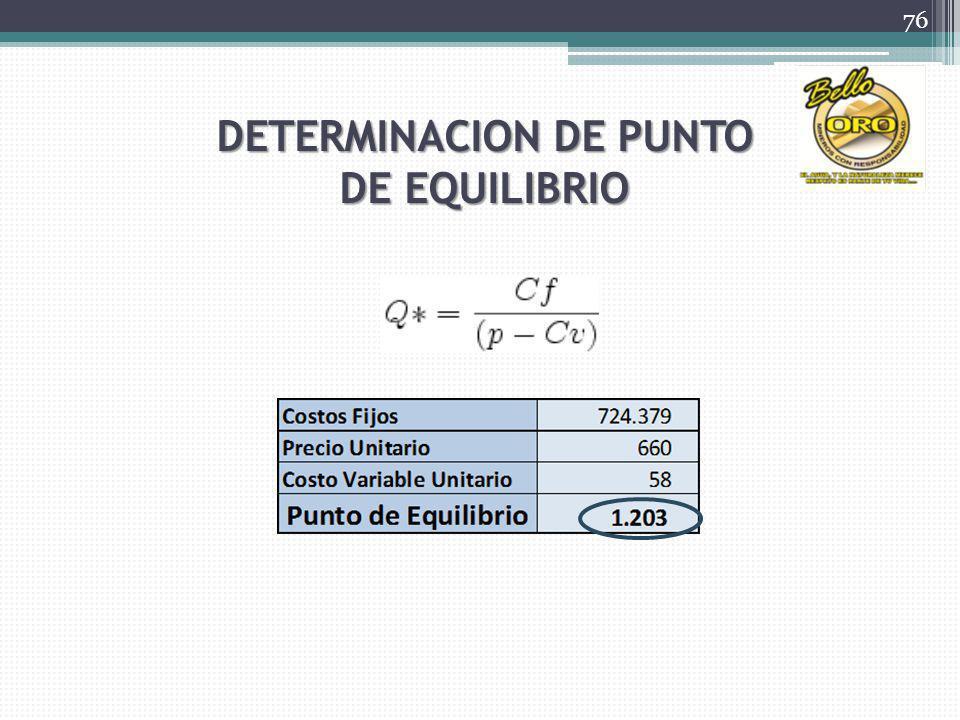 DETERMINACION DE PUNTO DE EQUILIBRIO 76