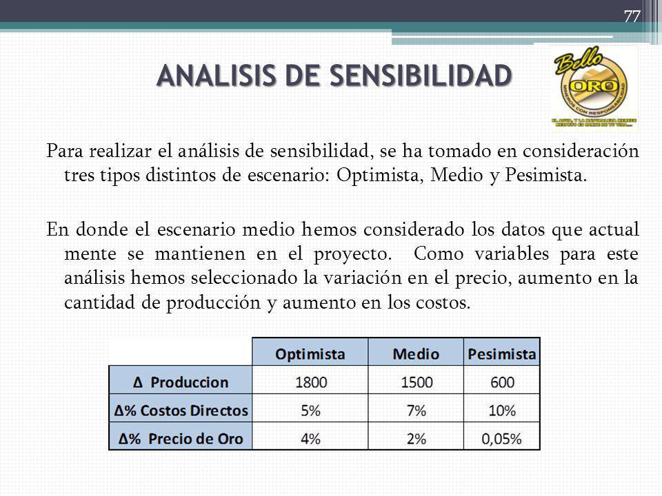 ANALISIS DE SENSIBILIDAD Para realizar el análisis de sensibilidad, se ha tomado en consideración tres tipos distintos de escenario: Optimista, Medio y Pesimista.