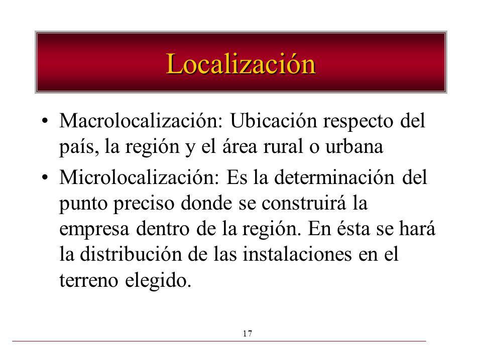 17 Localización Macrolocalización: Ubicación respecto del país, la región y el área rural o urbana Microlocalización: Es la determinación del punto pr