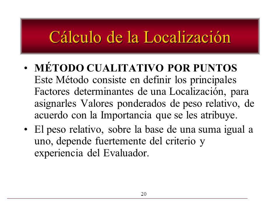 20 Cálculo de la Localización MÉTODO CUALITATIVO POR PUNTOS Este Método consiste en definir los principales Factores determinantes de una Localización