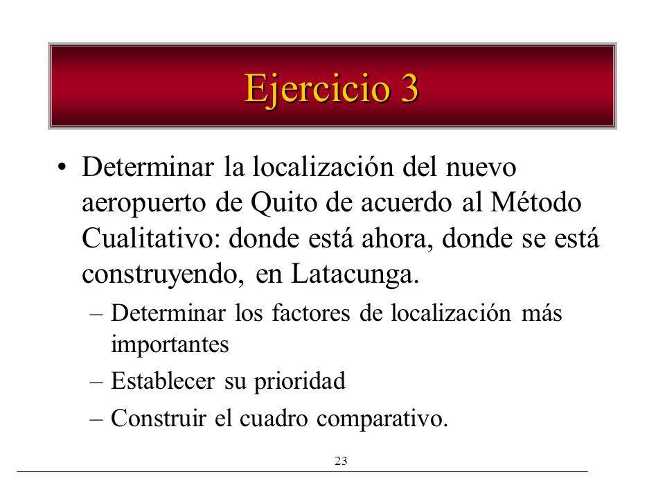 23 Ejercicio 3 Determinar la localización del nuevo aeropuerto de Quito de acuerdo al Método Cualitativo: donde está ahora, donde se está construyendo