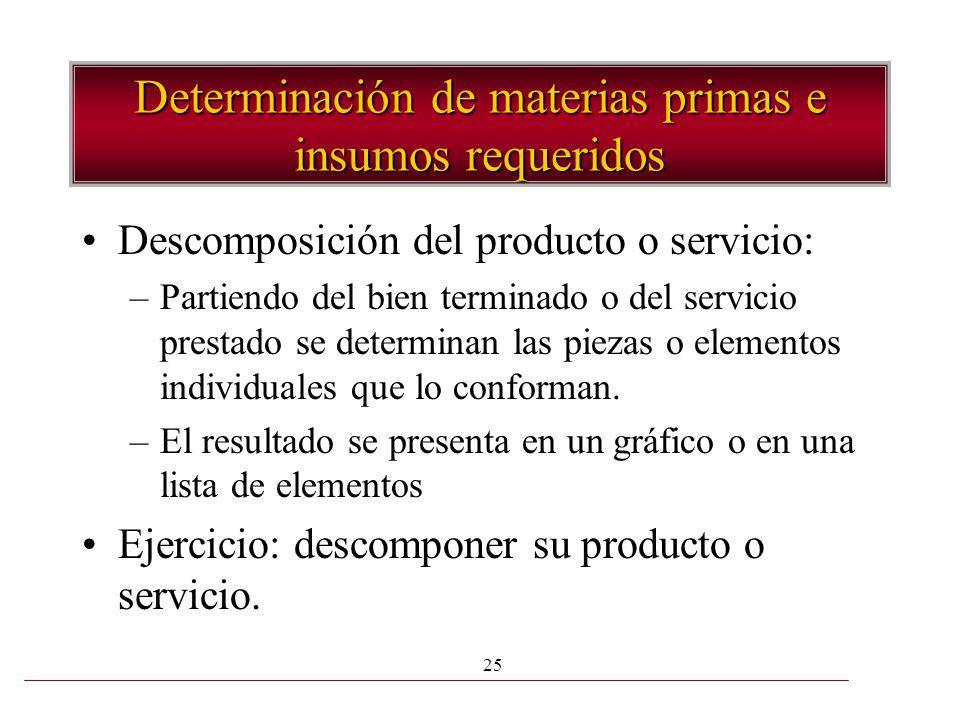 25 Determinación de materias primas e insumos requeridos Descomposición del producto o servicio: –Partiendo del bien terminado o del servicio prestado