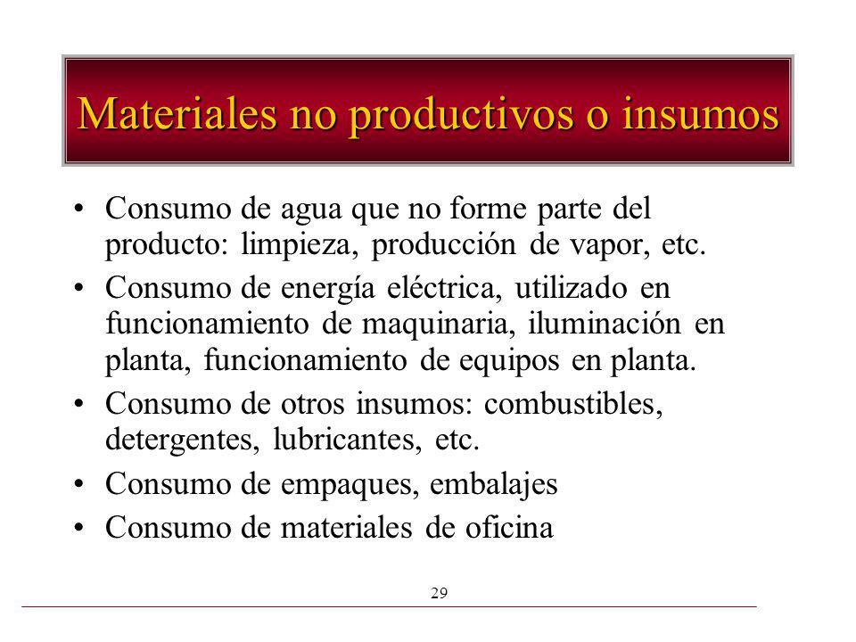 29 Materiales no productivos o insumos Consumo de agua que no forme parte del producto: limpieza, producción de vapor, etc. Consumo de energía eléctri