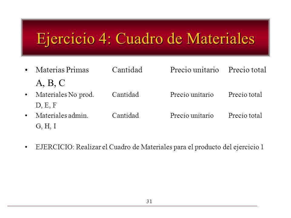 31 Ejercicio 4: Cuadro de Materiales Materias PrimasCantidadPrecio unitarioPrecio total A, B, C Materiales No prod.CantidadPrecio unitarioPrecio total
