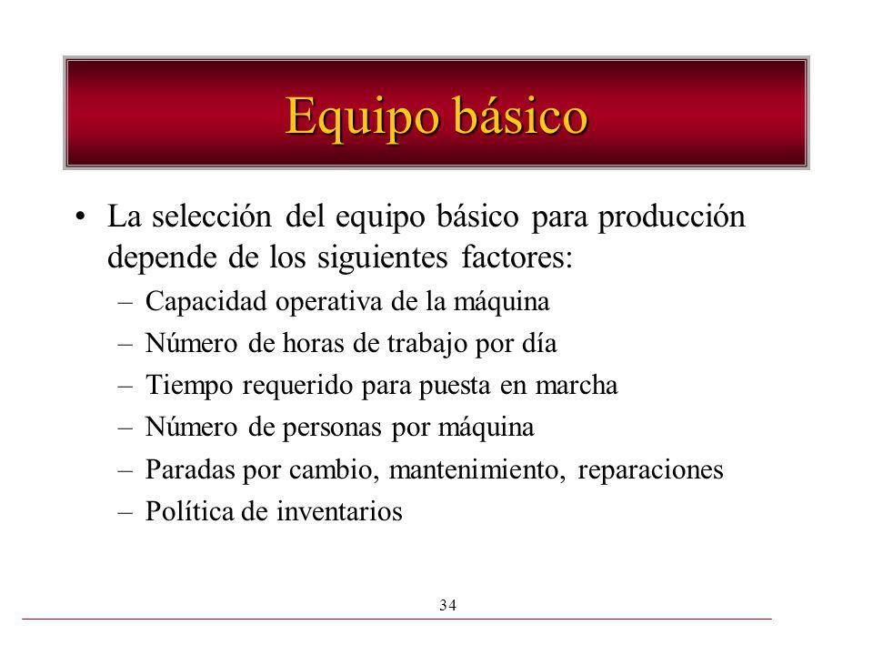 34 Equipo básico La selección del equipo básico para producción depende de los siguientes factores: –Capacidad operativa de la máquina –Número de hora