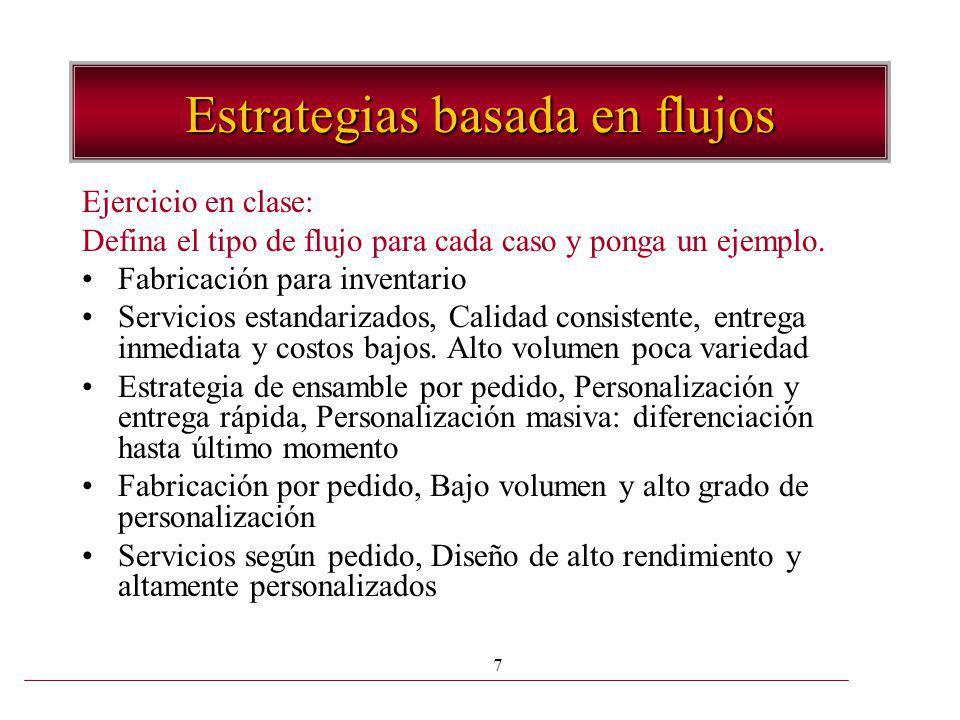 7 Estrategias basada en flujos Ejercicio en clase: Defina el tipo de flujo para cada caso y ponga un ejemplo. Fabricación para inventario Servicios es