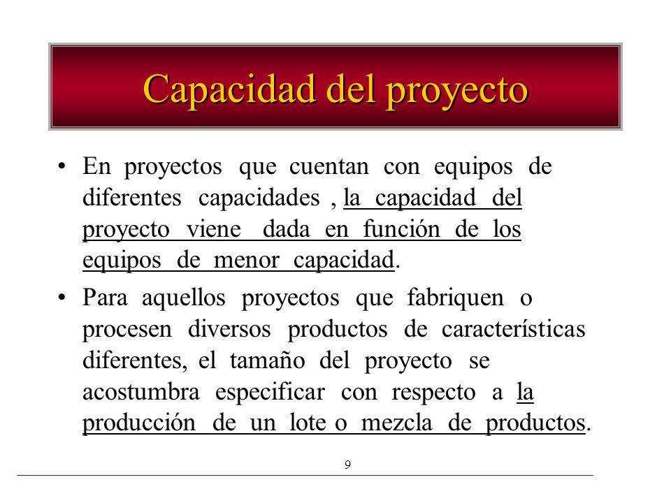9 Capacidad del proyecto En proyectos que cuentan con equipos de diferentes capacidades, la capacidad del proyecto viene dada en función de los equipo