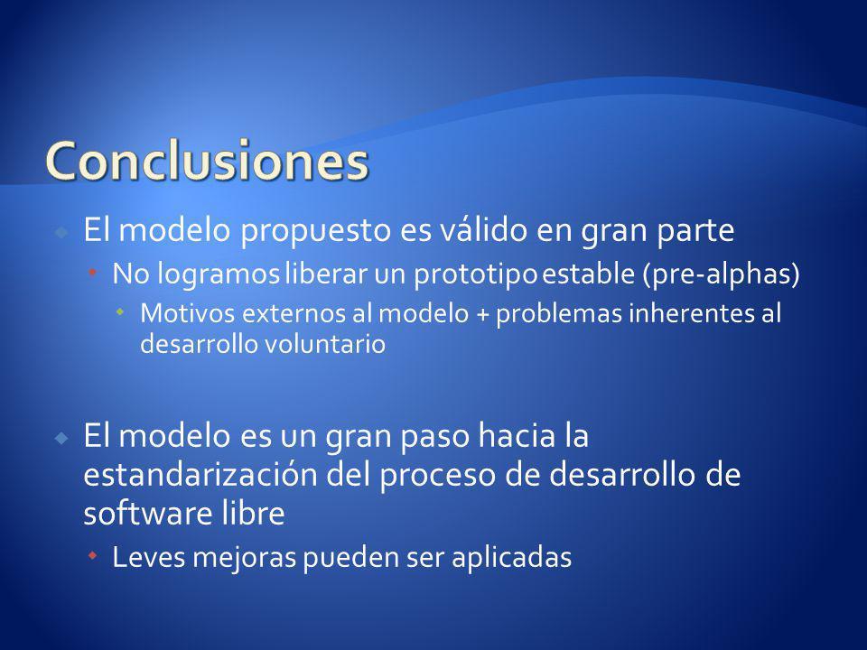 El modelo propuesto es válido en gran parte No logramos liberar un prototipo estable (pre-alphas) Motivos externos al modelo + problemas inherentes al desarrollo voluntario El modelo es un gran paso hacia la estandarización del proceso de desarrollo de software libre Leves mejoras pueden ser aplicadas