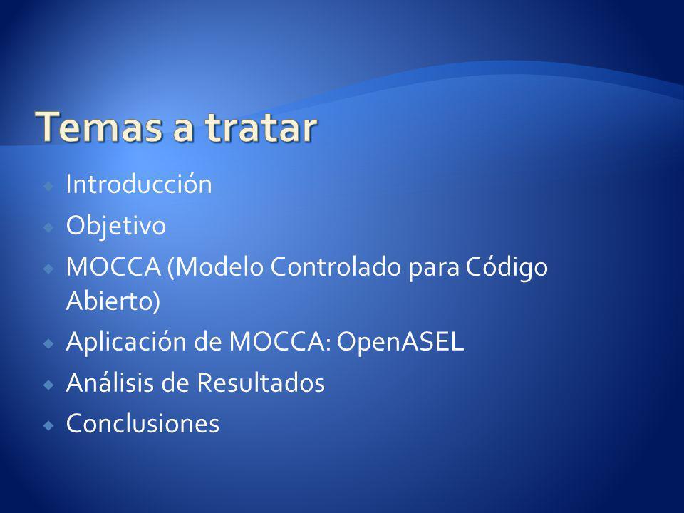 Introducción Objetivo MOCCA (Modelo Controlado para Código Abierto) Aplicación de MOCCA: OpenASEL Análisis de Resultados Conclusiones