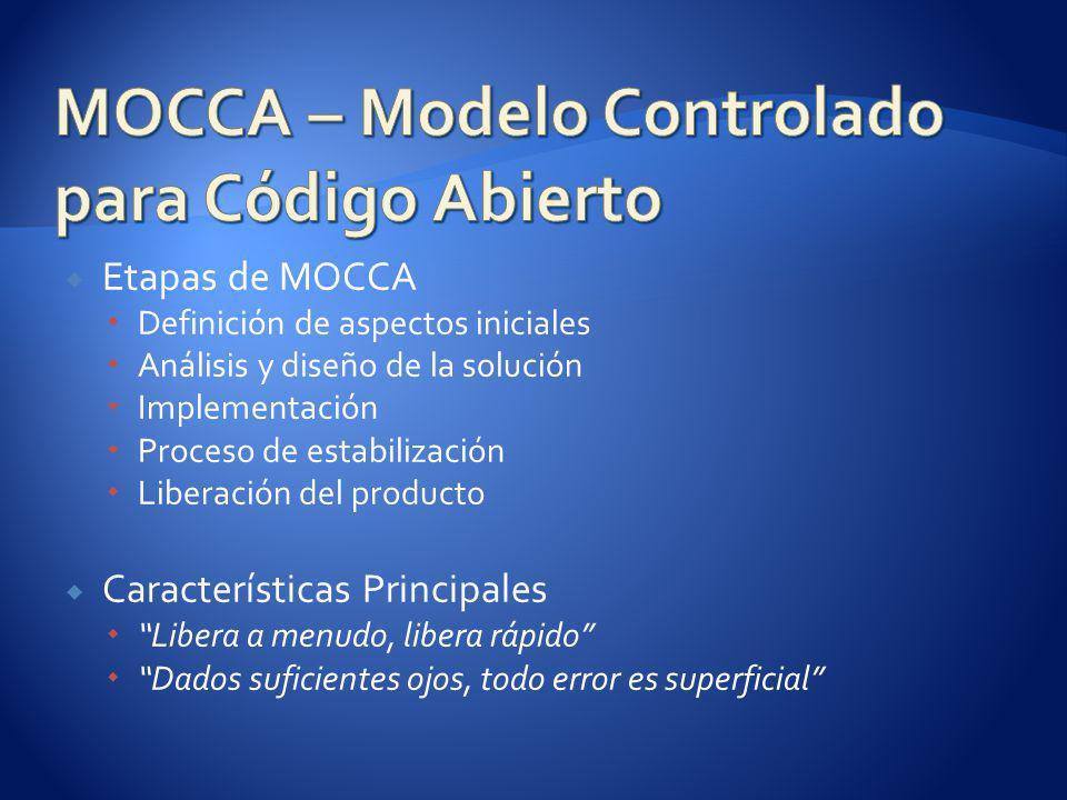 Etapas de MOCCA Definición de aspectos iniciales Análisis y diseño de la solución Implementación Proceso de estabilización Liberación del producto Características Principales Libera a menudo, libera rápido Dados suficientes ojos, todo error es superficial