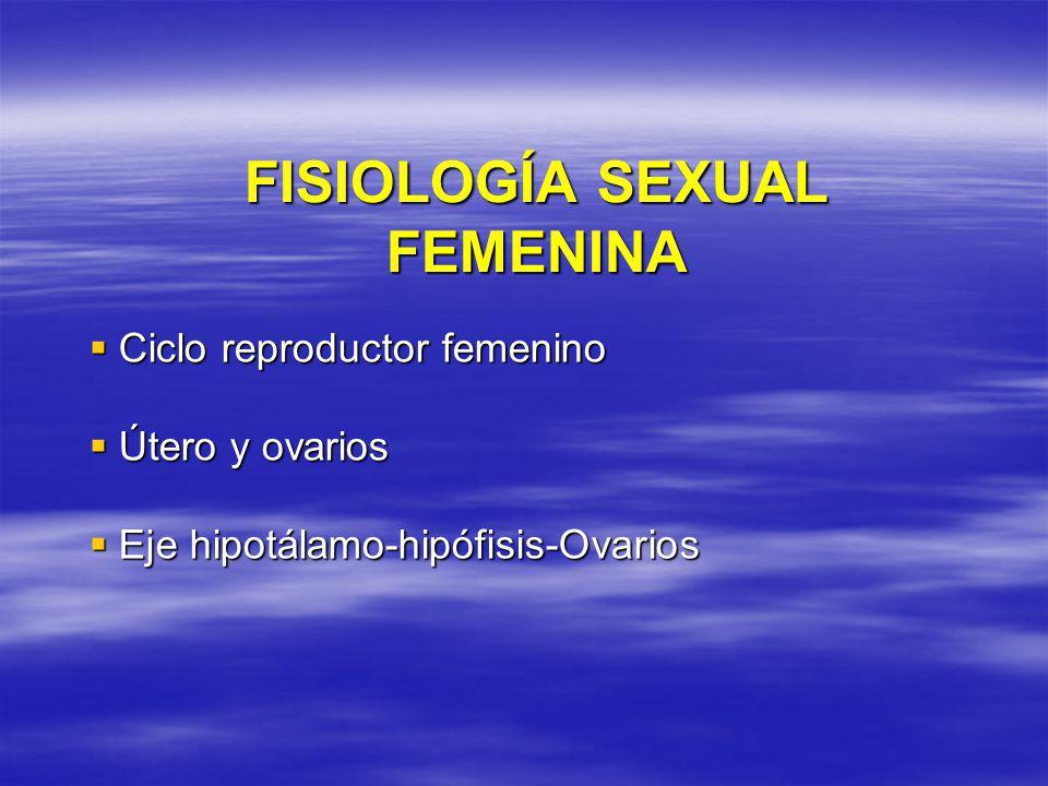 FISIOLOGÍA SEXUAL FEMENINA Ciclo reproductor femenino Ciclo reproductor femenino Útero y ovarios Útero y ovarios Eje hipotálamo-hipófisis-Ovarios Eje