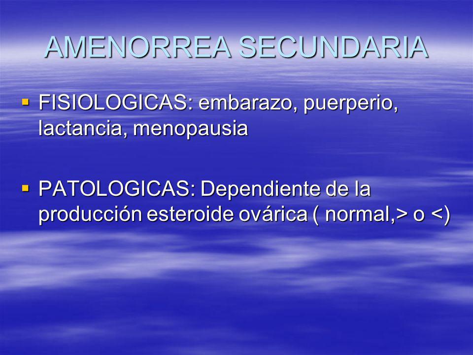 AMENORREA SECUNDARIA FISIOLOGICAS: embarazo, puerperio, lactancia, menopausia FISIOLOGICAS: embarazo, puerperio, lactancia, menopausia PATOLOGICAS: De