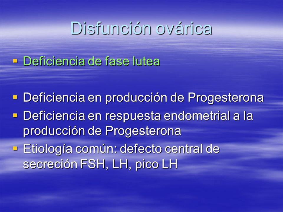 Disfunción ovárica Deficiencia de fase lutea Deficiencia de fase lutea Deficiencia en producción de Progesterona Deficiencia en producción de Progeste