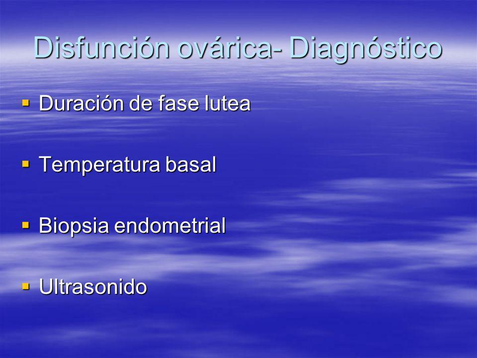 Disfunción ovárica- Diagnóstico Duración de fase lutea Duración de fase lutea Temperatura basal Temperatura basal Biopsia endometrial Biopsia endometr