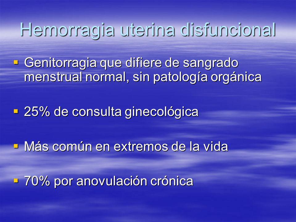 Hemorragia uterina disfuncional Genitorragia que difiere de sangrado menstrual normal, sin patología orgánica Genitorragia que difiere de sangrado men