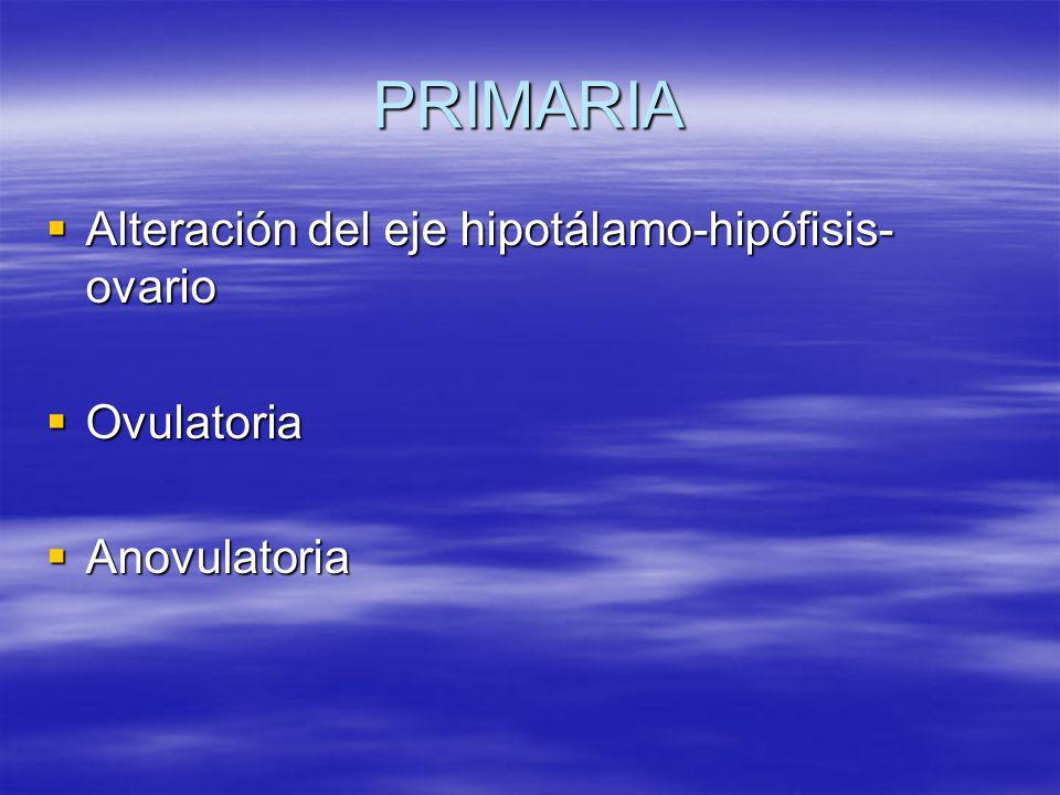 PRIMARIA Alteración del eje hipotálamo-hipófisis- ovario Alteración del eje hipotálamo-hipófisis- ovario Ovulatoria Ovulatoria Anovulatoria Anovulator