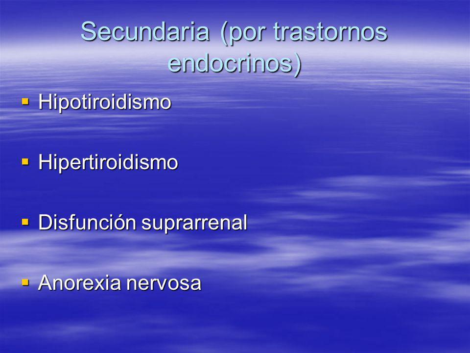 Secundaria (por trastornos endocrinos) Hipotiroidismo Hipotiroidismo Hipertiroidismo Hipertiroidismo Disfunción suprarrenal Disfunción suprarrenal Ano