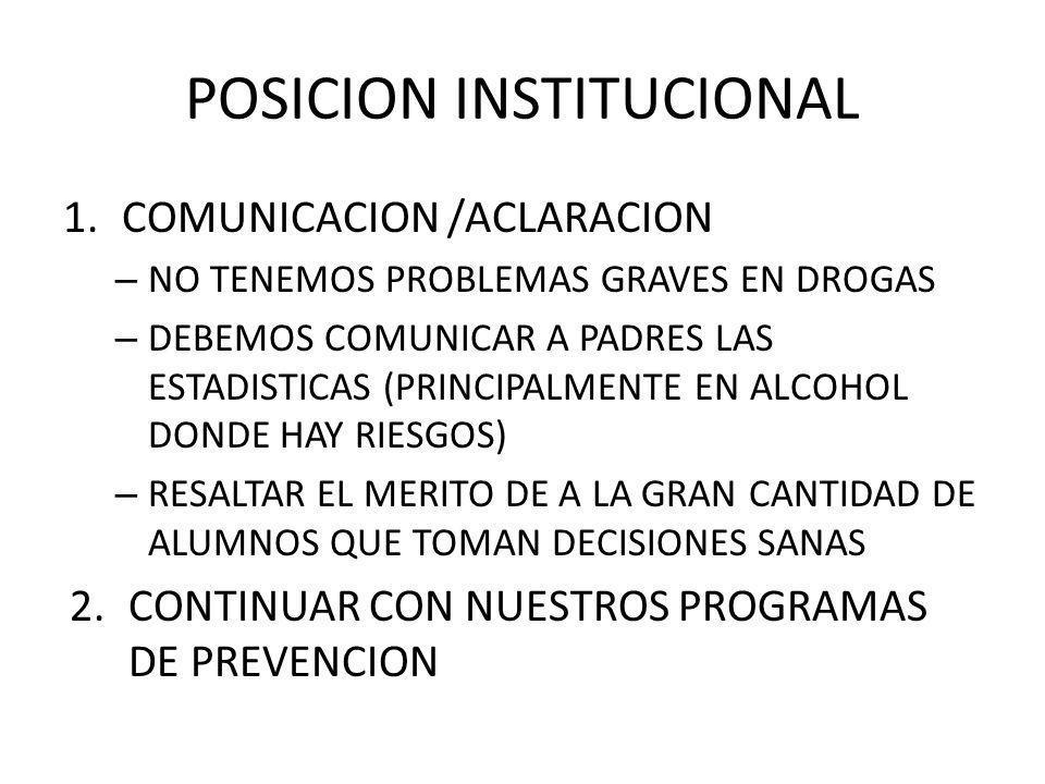 POSICION INSTITUCIONAL 1.COMUNICACION /ACLARACION – NO TENEMOS PROBLEMAS GRAVES EN DROGAS – DEBEMOS COMUNICAR A PADRES LAS ESTADISTICAS (PRINCIPALMENTE EN ALCOHOL DONDE HAY RIESGOS) – RESALTAR EL MERITO DE A LA GRAN CANTIDAD DE ALUMNOS QUE TOMAN DECISIONES SANAS 2.CONTINUAR CON NUESTROS PROGRAMAS DE PREVENCION