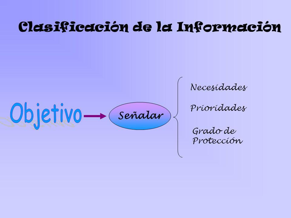 Clasificación de la Información Señalar Necesidades Prioridades Grado de Protección
