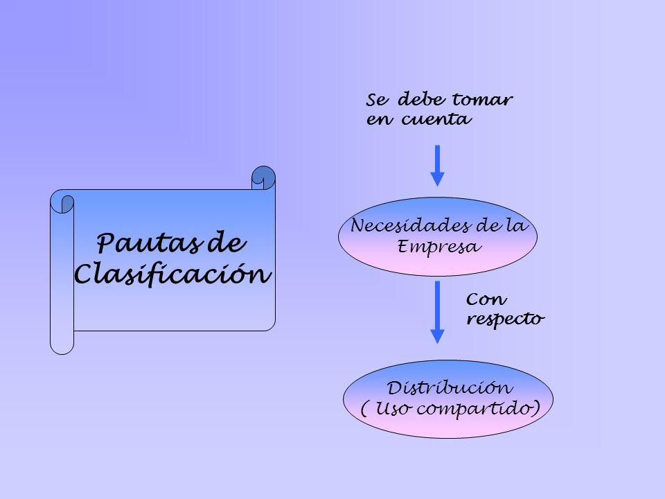 Pautas de Clasificación Se debe tomar en cuenta Necesidades de la Empresa Con respecto Distribución ( Uso compartido)