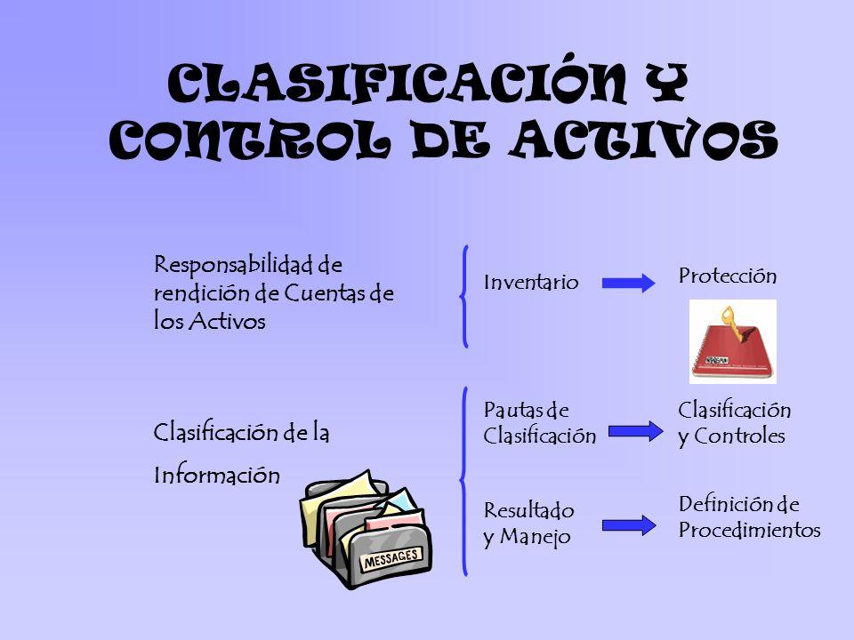 CLASIFICACIÓN Y CONTROL DE ACTIVOS Responsabilidad de rendición de Cuentas de los Activos Clasificación de la Información Inventario Resultado y Manej