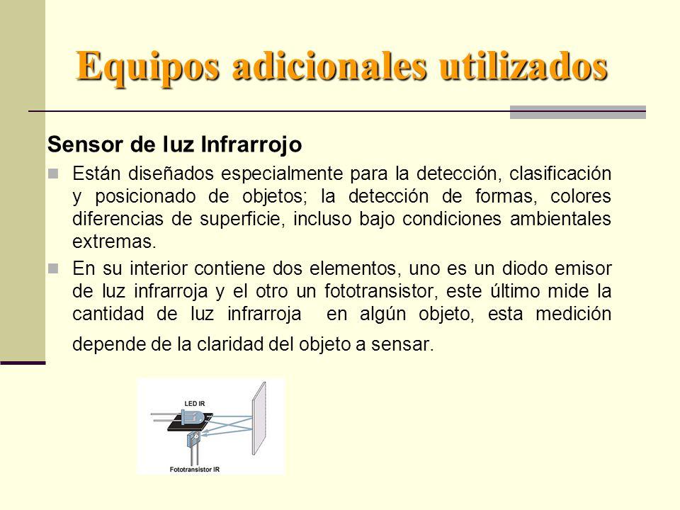 Equipos adicionales utilizados Sensor de luz Infrarrojo Están diseñados especialmente para la detección, clasificación y posicionado de objetos; la detección de formas, colores diferencias de superficie, incluso bajo condiciones ambientales extremas.