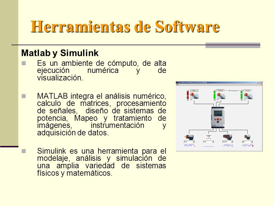 Herramientas de Software Matlab y Simulink Es un ambiente de cómputo, de alta ejecución numérica y de visualización.