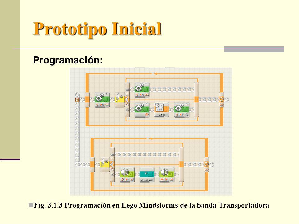 Prototipo Inicial Programación: Fig.