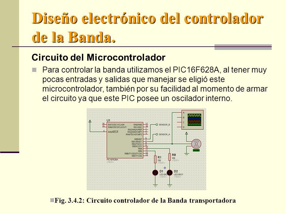Diseño electrónico del controlador de la Banda.