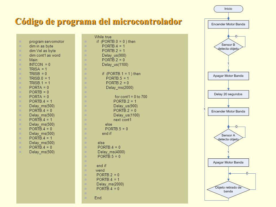 Código de programa del microcontrolador program servomotor dim in as byte dim Vel as byte dim cont1 as word Main: INTCON = 0 TRISA = 1 TRISB = 0 TRISB.0 = 1 TRISB.1 = 1 PORTA = 0 PORTB = 0 PORTA = 0 PORTB.4 = 1 Delay_ms(500) PORTB.4 = 0 Delay_ms(500) PORTB.4 = 1 Delay_ms(500) PORTB.4 = 0 Delay_ms(500) PORTB.4 = 1 Delay_ms(500) PORTB.4 = 0 Delay_ms(500) While true if (PORTB.0 = 0 ) then PORTB.4 = 1 PORTB.2 = 1 Delay_us(900) PORTB.2 = 0 Delay_us(1100) if (PORTB.1 = 1 ) then PORTB.5 = 1 PORTB.2 = 0 Delay_ms(2000) for cont1 = 0 to 700 PORTB.2 = 1 Delay_us(900) PORTB.2 = 0 Delay_us(1100) next cont1 else PORTB.5 = 0 end if else PORTB.4 = 0 Delay_ms(4000) PORTB.5 = 0 end if wend PORTB.2 = 0 PORTB.4 = 1 Delay_ms(2000) PORTB.4 = 0 End.