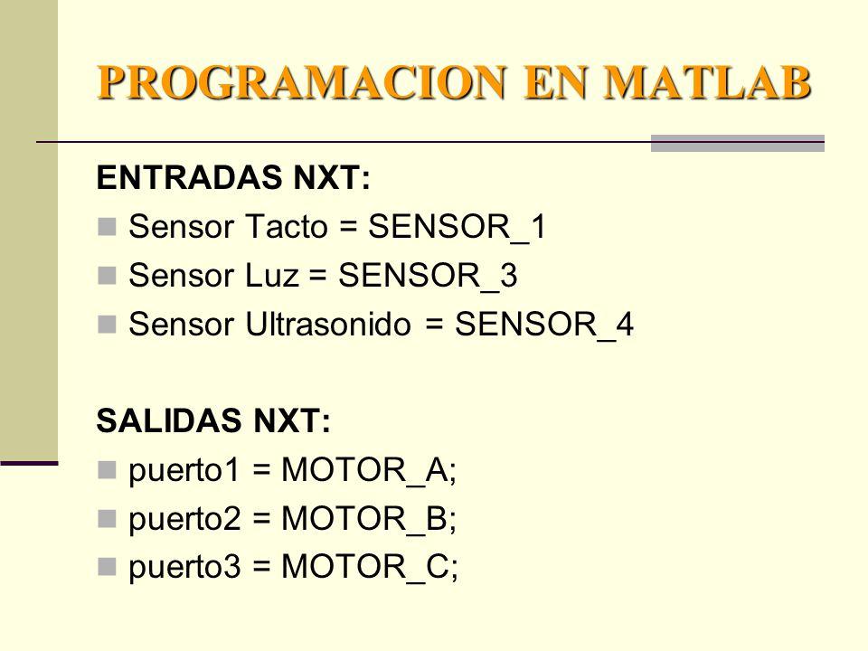 PROGRAMACION EN MATLAB ENTRADAS NXT: Sensor Tacto = SENSOR_1 Sensor Luz = SENSOR_3 Sensor Ultrasonido = SENSOR_4 SALIDAS NXT: puerto1 = MOTOR_A; puerto2 = MOTOR_B; puerto3 = MOTOR_C;