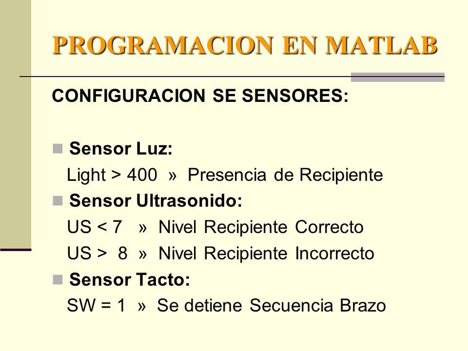 PROGRAMACION EN MATLAB CONFIGURACION SE SENSORES: Sensor Luz: Light > 400 » Presencia de Recipiente Sensor Ultrasonido: US < 7 » Nivel Recipiente Correcto US > 8 » Nivel Recipiente Incorrecto Sensor Tacto: SW = 1 » Se detiene Secuencia Brazo