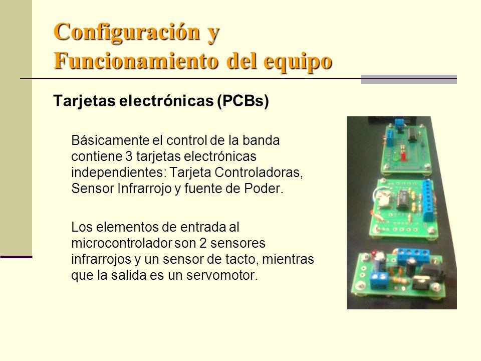 Configuración y Funcionamiento del equipo Tarjetas electrónicas (PCBs) Básicamente el control de la banda contiene 3 tarjetas electrónicas independientes: Tarjeta Controladoras, Sensor Infrarrojo y fuente de Poder.