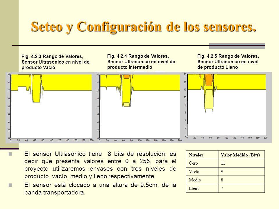 Seteo y Configuración de los sensores.Fig.