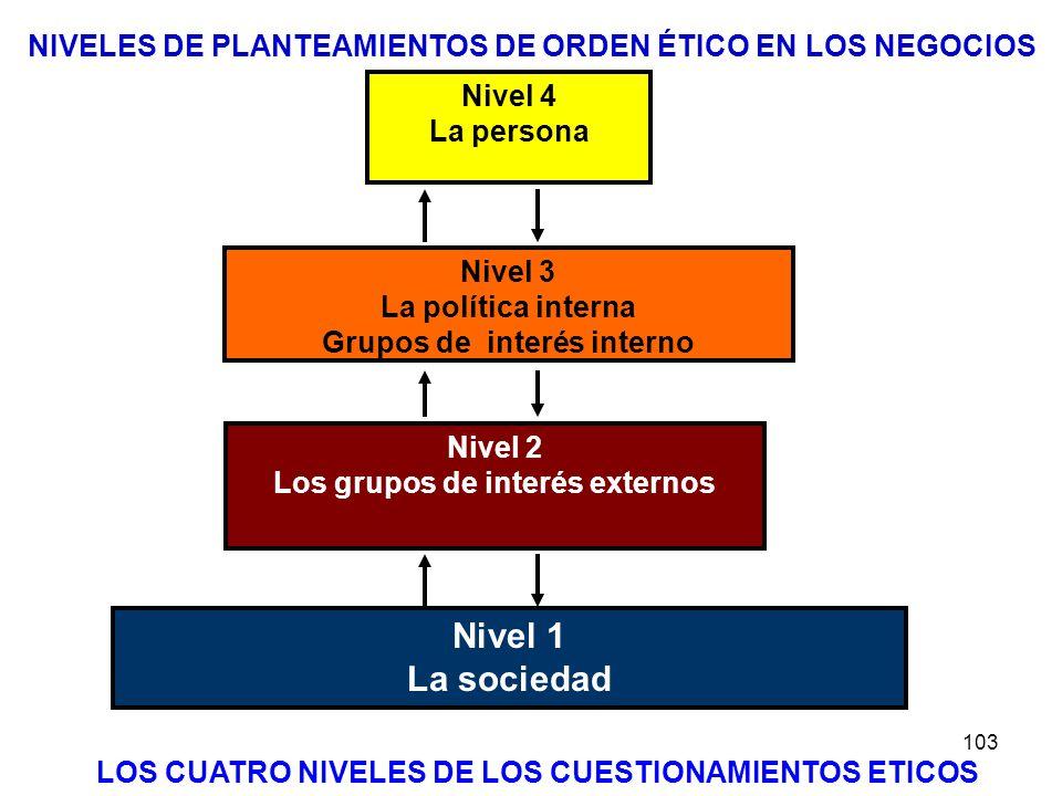 103 NIVELES DE PLANTEAMIENTOS DE ORDEN ÉTICO EN LOS NEGOCIOS Nivel 4 La persona Nivel 3 La política interna Grupos de interés interno Nivel 2 Los grup