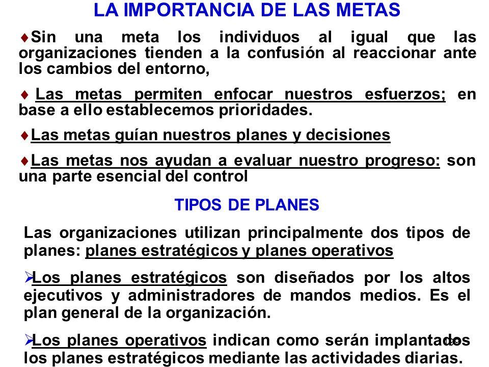 199 LA IMPORTANCIA DE LAS METAS Sin una meta los individuos al igual que las organizaciones tienden a la confusión al reaccionar ante los cambios del