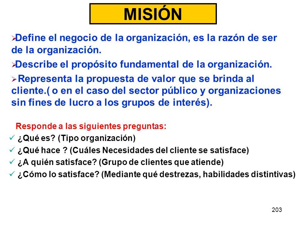 203 Responde a las siguientes preguntas: ¿Qué es? (Tipo organización) ¿Qué hace ? (Cuáles Necesidades del cliente se satisface) ¿A quién satisface? (G
