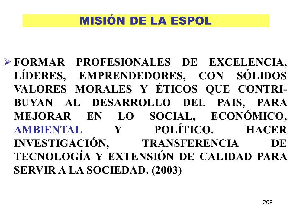 208 MISIÓN DE LA ESPOL FORMAR PROFESIONALES DE EXCELENCIA, LÍDERES, EMPRENDEDORES, CON SÓLIDOS VALORES MORALES Y ÉTICOS QUE CONTRI- BUYAN AL DESARROLL