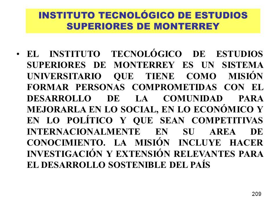 209 INSTITUTO TECNOLÓGICO DE ESTUDIOS SUPERIORES DE MONTERREY EL INSTITUTO TECNOLÓGICO DE ESTUDIOS SUPERIORES DE MONTERREY ES UN SISTEMA UNIVERSITARIO