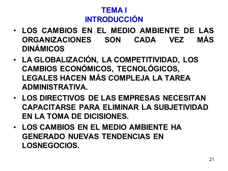 21 TEMA I INTRODUCCIÓN LOS CAMBIOS EN EL MEDIO AMBIENTE DE LAS ORGANIZACIONES SON CADA VEZ MÁS DINÁMICOS LA GLOBALIZACIÓN, LA COMPETITIVIDAD, LOS CAMB