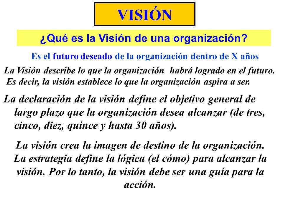 Es el futuro deseado de la organización dentro de X años VISIÓN ¿Qué es la Visión de una organización? La Visión describe lo que la organización habrá
